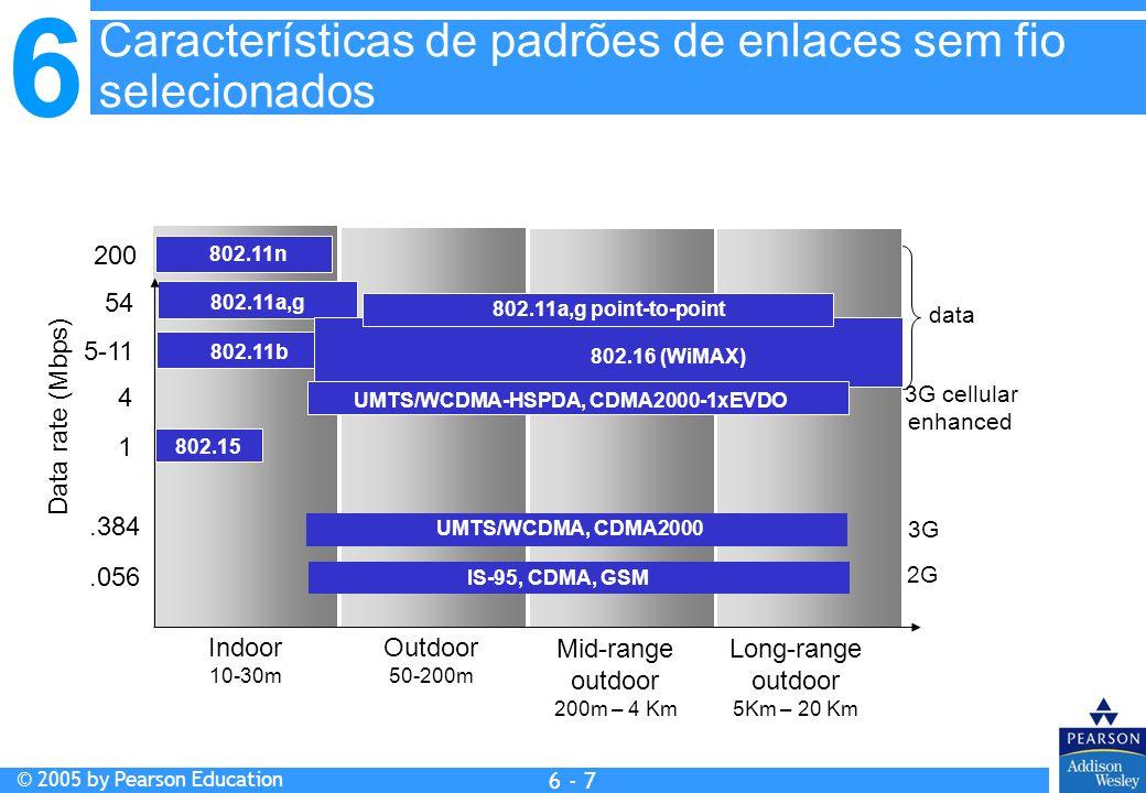 6 © 2005 by Pearson Education 6 - 7 Características de padrões de enlaces sem fio selecionados Indoor 10-30m Outdoor 50-200m Mid-range outdoor 200m –