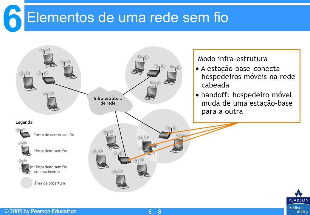 6 © 2005 by Pearson Education 6 - 9 Modo Ad hoc Não há estações-base Nós podem transmitir somente para outros nós dentro do alcance do enlace Nós se organizam numa rede: roteiam entre eles próprios Elementos de uma rede sem fio