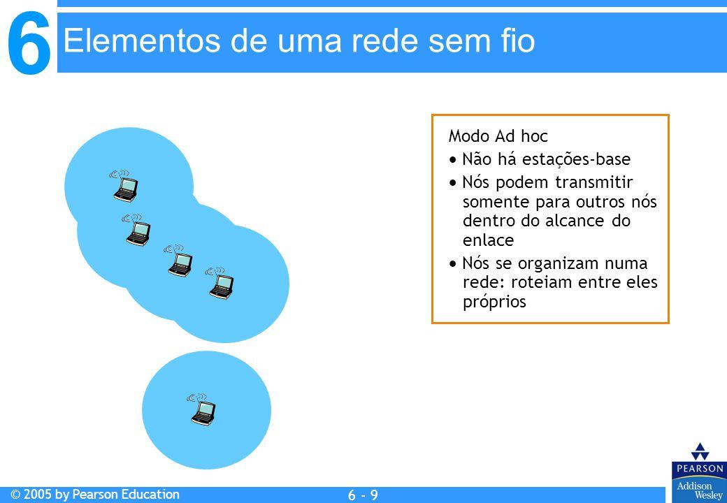 6 © 2005 by Pearson Education 6 - 10 Diferenças do enlace cabeado… Força reduzida do sinal: os sinais de rádio se atenuam à medida que eles se propagam através da matéria (path loss) Interferência de outras fontes: as freqüências padronizadas para redes sem fio (ex., 2,4 GHz) são compartilhadas por outros equipamentos (ex., telefone sem fio); motores também produzem interferência Propagação de múltiplos caminhos: o sinal de rádio se reflete no solo e em objetos.