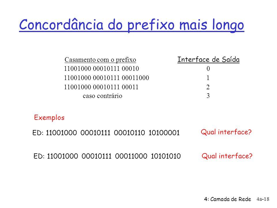 4: Camada de Rede 4a-18 Concordância do prefixo mais longo Casamento com o prefixo Interface de Saída 11001000 00010111 00010 0 11001000 00010111 0001