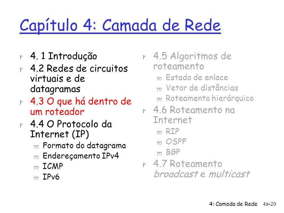 4: Camada de Rede 4a-20 Capítulo 4: Camada de Rede r 4.5 Algoritmos de roteamento m Estado de enlace m Vetor de distâncias m Roteamento hierárquico r