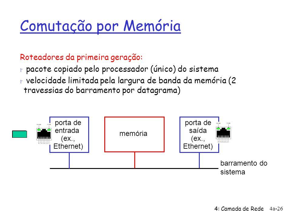 Comutação por Memória Roteadores da primeira geração: r pacote copiado pelo processador (único) do sistema r velocidade limitada pela largura de banda