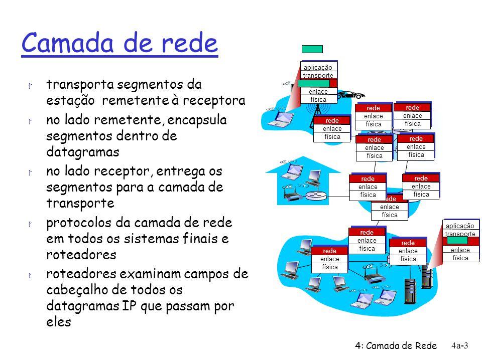 4: Camada de Rede 4a-14 Circuitos virtuais: protocolos de sinalização r usados para estabelecer, manter, destruir CV r usados em ATM, frame-relay, X.25 r não usados na Internet convencional aplicação transporte rede enlace física aplicação transporte rede enlace física 1.