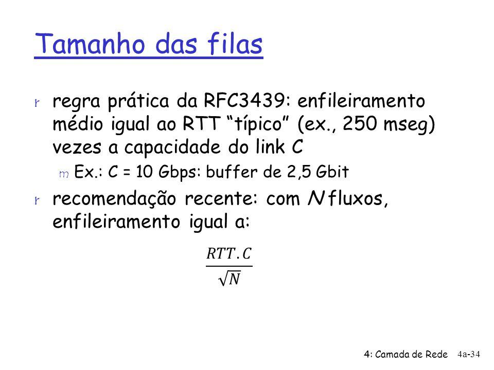 Tamanho das filas r regra prática da RFC3439: enfileiramento médio igual ao RTT típico (ex., 250 mseg) vezes a capacidade do link C m Ex.: C = 10 Gbps