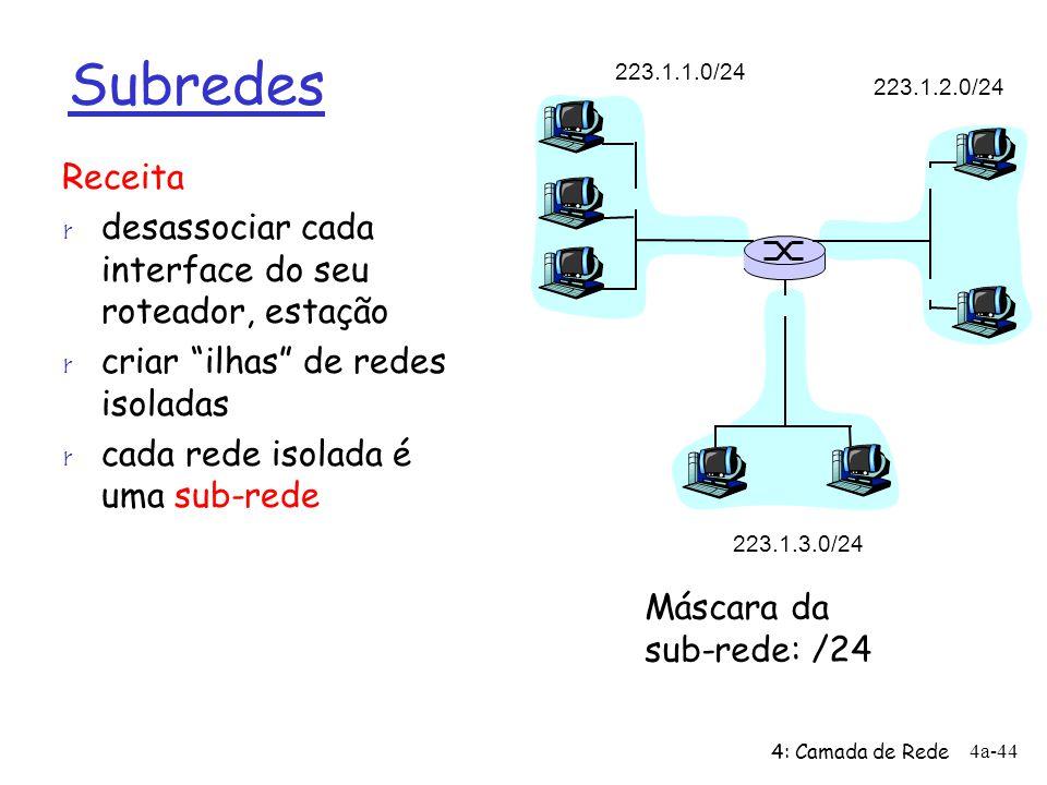 4: Camada de Rede 4a-44 Subredes 223.1.1.0/24 223.1.2.0/24 223.1.3.0/24 Máscara da sub-rede: /24 Receita r desassociar cada interface do seu roteador,