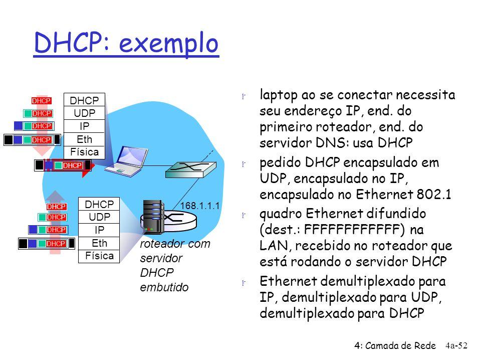 DHCP: exemplo r laptop ao se conectar necessita seu endereço IP, end. do primeiro roteador, end. do servidor DNS: usa DHCP r pedido DHCP encapsulado e