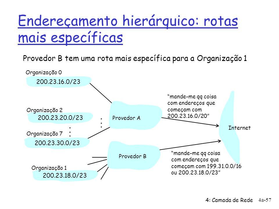 4: Camada de Rede 4a-57 Endereçamento hierárquico: rotas mais específicas Provedor B tem uma rota mais específica para a Organização 1 mande-me qq coi