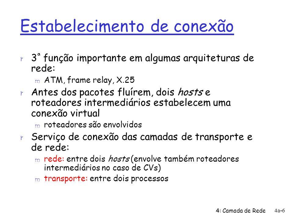 4: Camada de Rede 4a-57 Endereçamento hierárquico: rotas mais específicas Provedor B tem uma rota mais específica para a Organização 1 mande-me qq coisa com endereços que começam com 200.23.16.0/20 200.23.16.0/23200.23.18.0/23200.23.30.0/23 Provedor A Organização 0 Organização 7 Internet Organização 1 Provedor B mande-me qq coisa com endereços que começam com 199.31.0.0/16 ou 200.23.18.0/23 200.23.20.0/23 Organização 2......