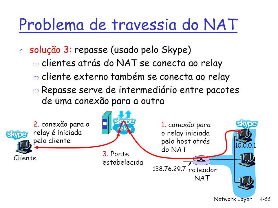 Network Layer 4-66 Problema de travessia do NAT r solução 3: repasse (usado pelo Skype) m clientes atrás do NAT se conecta ao relay m cliente externo