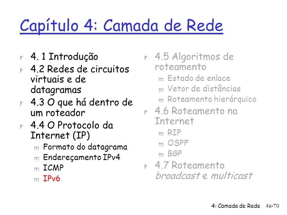 4: Camada de Rede 4a-70 Capítulo 4: Camada de Rede r 4.5 Algoritmos de roteamento m Estado de enlace m Vetor de distâncias m Roteamento hierárquico r