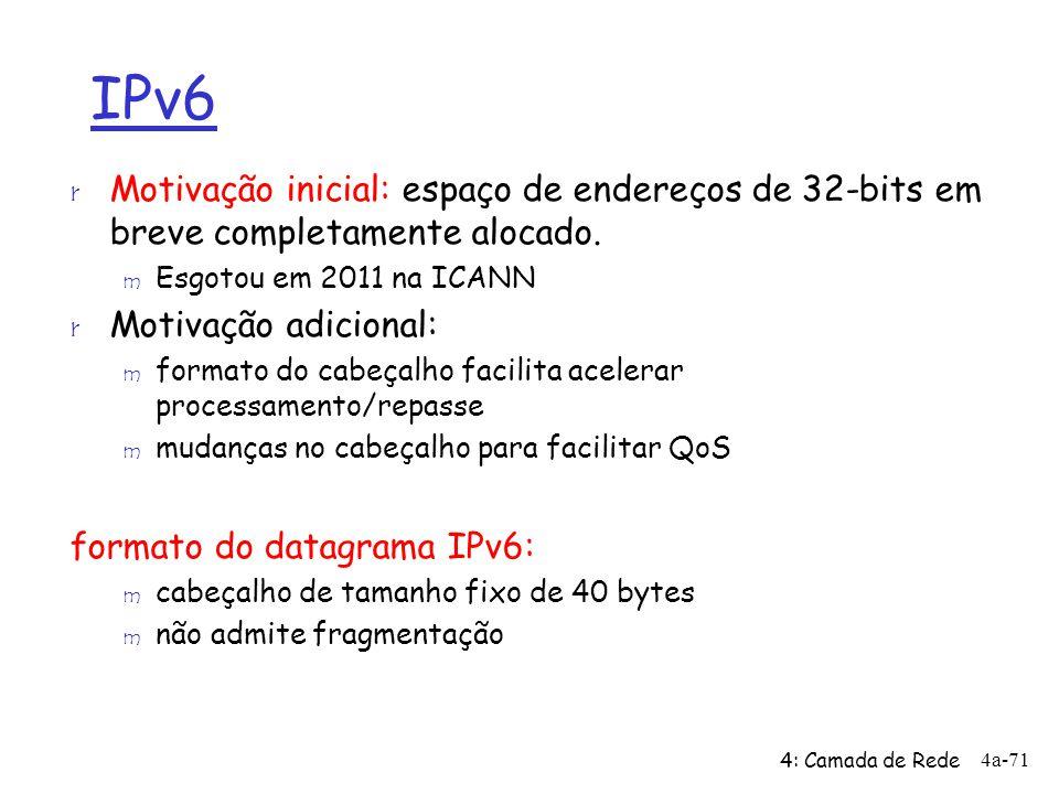 4: Camada de Rede 4a-71 IPv6 r Motivação inicial: espaço de endereços de 32-bits em breve completamente alocado. m Esgotou em 2011 na ICANN r Motivaçã