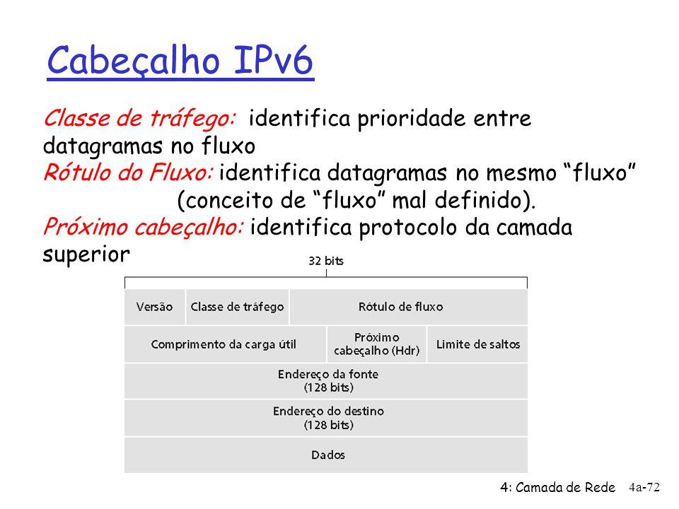 4: Camada de Rede 4a-72 Cabeçalho IPv6 Classe de tráfego: identifica prioridade entre datagramas no fluxo Rótulo do Fluxo: identifica datagramas no me