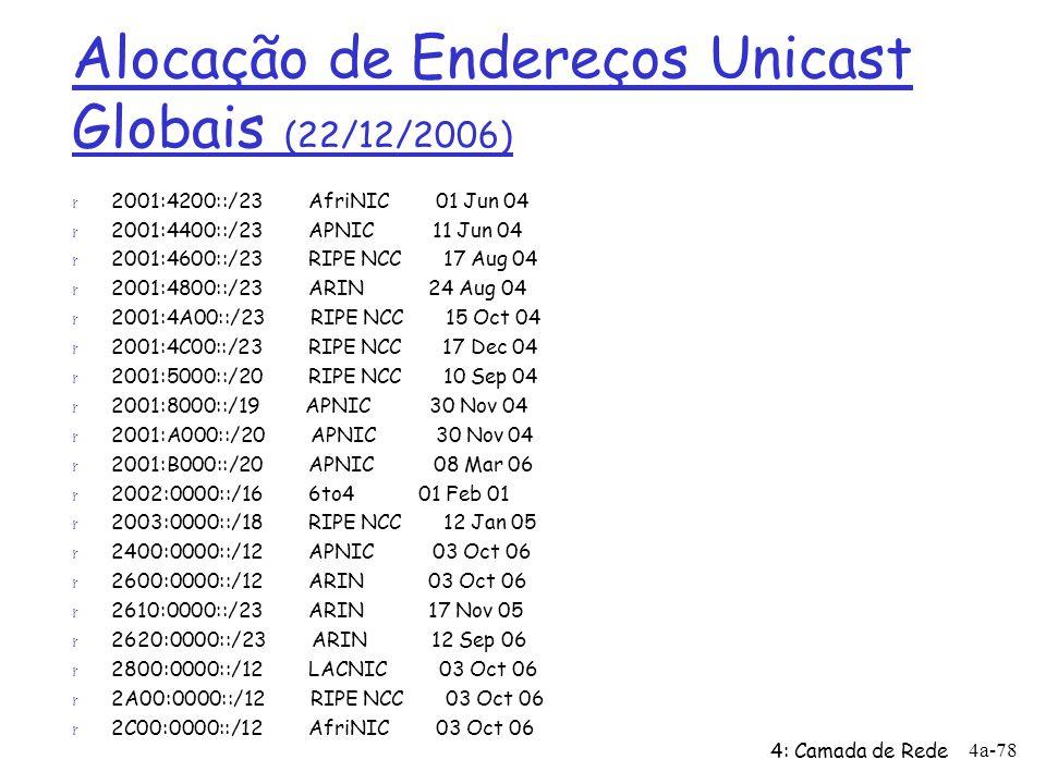 Alocação de Endereços Unicast Globais (22/12/2006) r 2001:4200::/23 AfriNIC 01 Jun 04 r 2001:4400::/23 APNIC 11 Jun 04 r 2001:4600::/23 RIPE NCC 17 Au