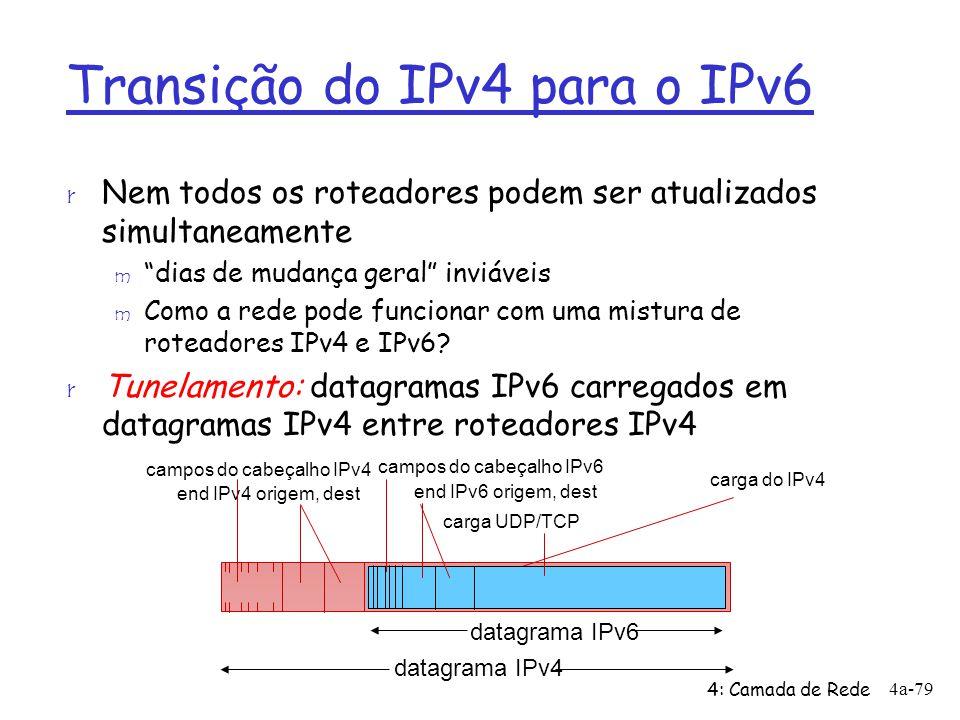 4: Camada de Rede 4a-79 Transição do IPv4 para o IPv6 r Nem todos os roteadores podem ser atualizados simultaneamente m dias de mudança geral inviávei