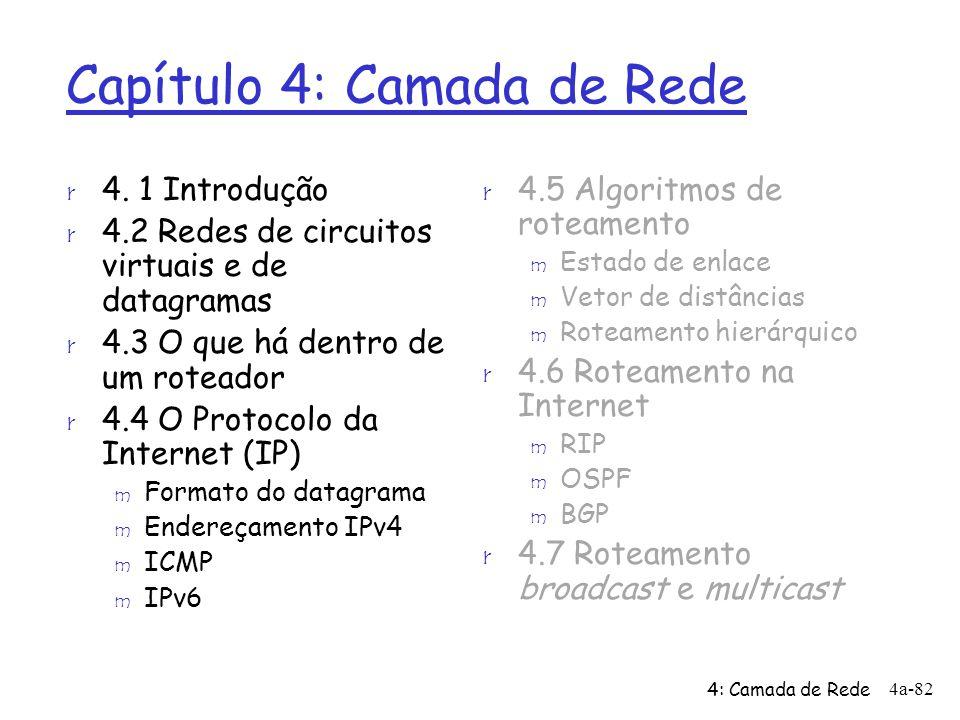 4: Camada de Rede 4a-82 Capítulo 4: Camada de Rede r 4.5 Algoritmos de roteamento m Estado de enlace m Vetor de distâncias m Roteamento hierárquico r