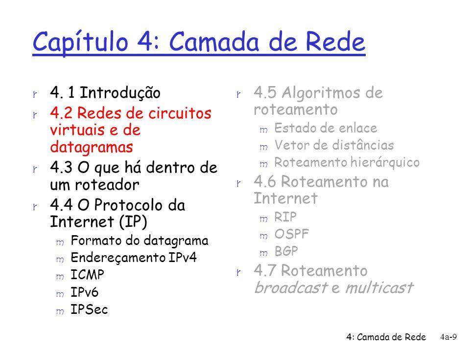 4: Camada de Rede 4a-40 IP: Fragmentação & Remontagem ID =x início =0 bit_frag =0 compr =4000 ID =x início =0 bit_frag =1 compr =1500 ID =x início =185 bit_frag =1 compr =1500 ID =x início =370 bit_frag =0 compr =1040 um datagrama grande vira vários datagramas menores Exemplo r Datagrama de 4000 bytes r MTU = 1500 bytes 1480 bytes de dados início = 1480/8