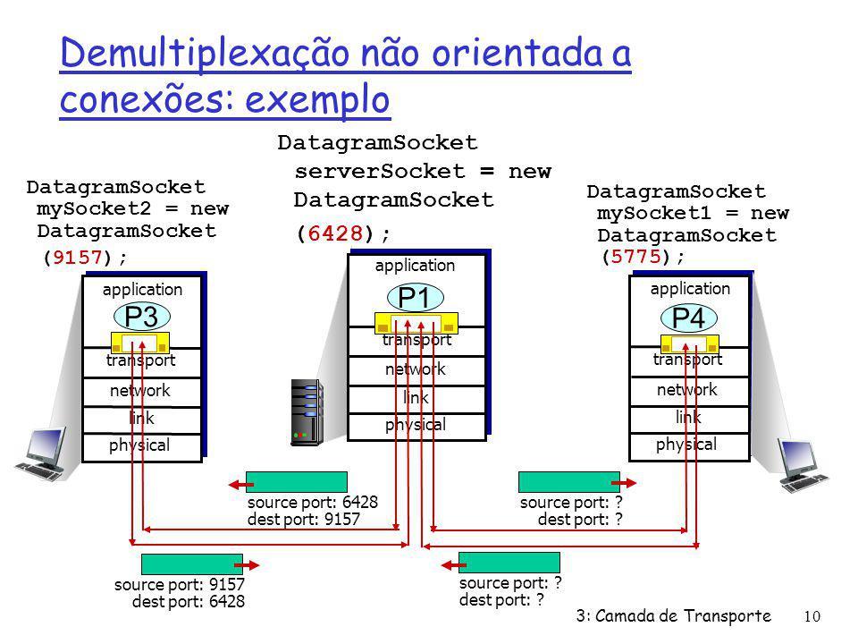 Demultiplexação não orientada a conexões: exemplo DatagramSocket serverSocket = new DatagramSocket (6428); transport application physical link network