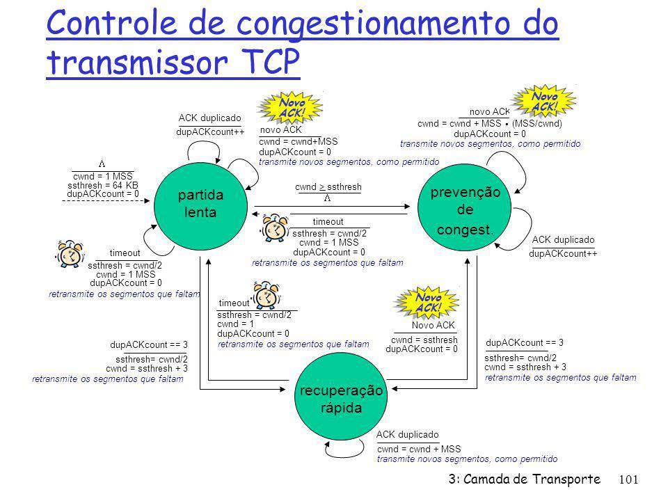 Controle de congestionamento do transmissor TCP timeout ssthresh = cwnd/2 cwnd = 1 MSS dupACKcount = 0 retransmite os segmentos que faltam cwnd > ssth