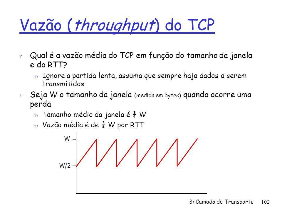 Vazão (throughput) do TCP r Qual é a vazão média do TCP em função do tamanho da janela e do RTT? m Ignore a partida lenta, assuma que sempre haja dado