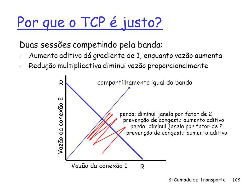 Por que o TCP é justo? Duas sessões competindo pela banda: r Aumento aditivo dá gradiente de 1, enquanto vazão aumenta r Redução multiplicativa diminu
