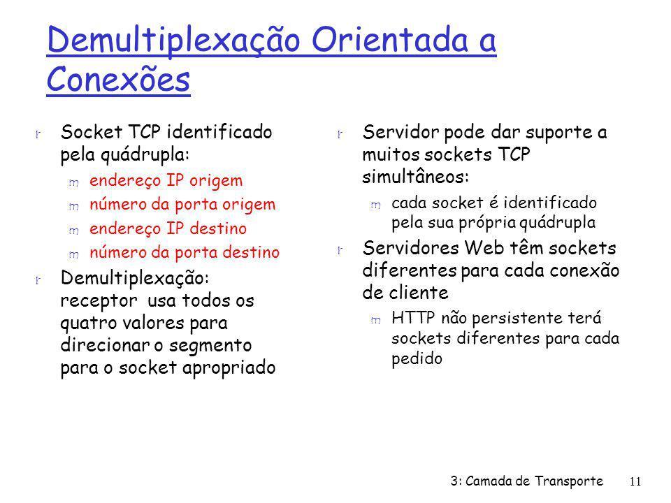 Demultiplexação Orientada a Conexões r Socket TCP identificado pela quádrupla: m endereço IP origem m número da porta origem m endereço IP destino m n