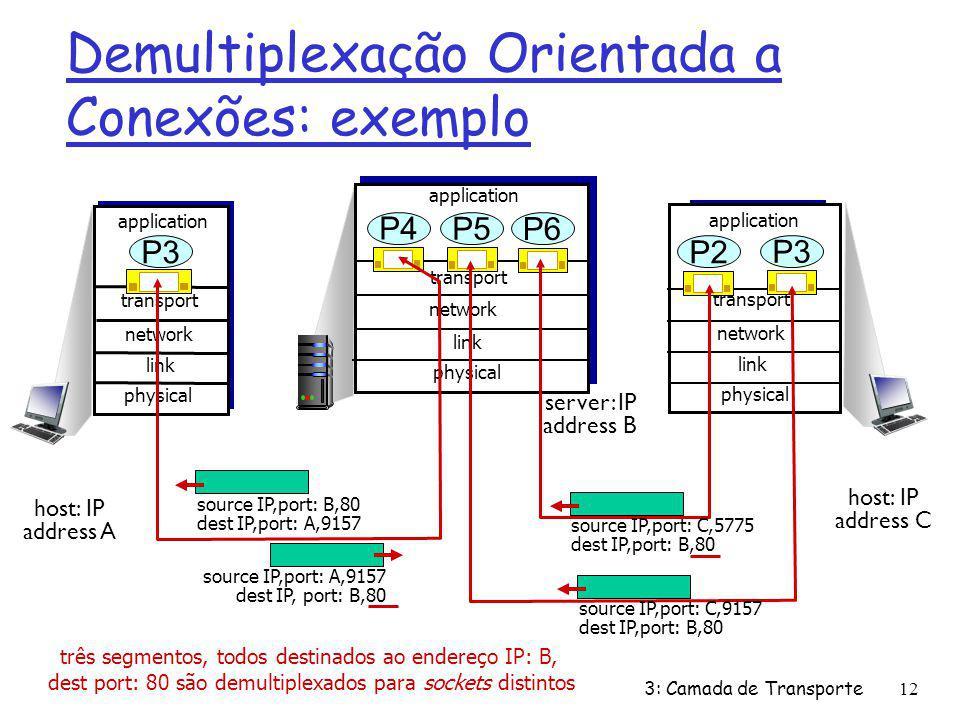 Demultiplexação Orientada a Conexões: exemplo transport application physical link network P3 transport application physical link P4 transport applicat