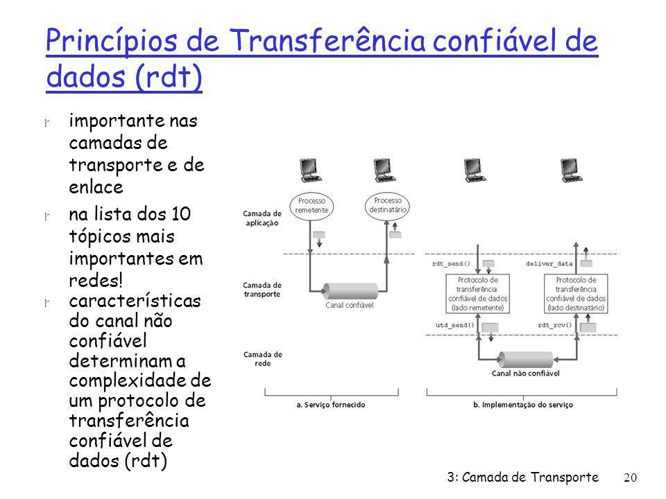 Princípios de Transferência confiável de dados (rdt) r importante nas camadas de transporte e de enlace r na lista dos 10 tópicos mais importantes em