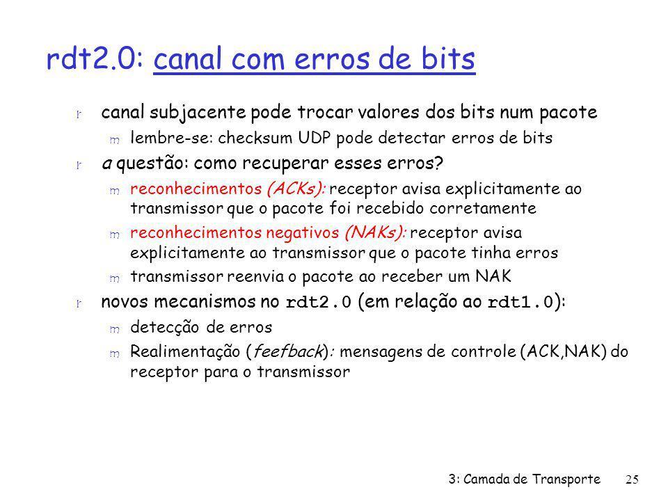 rdt2.0: canal com erros de bits r canal subjacente pode trocar valores dos bits num pacote m lembre-se: checksum UDP pode detectar erros de bits r a q