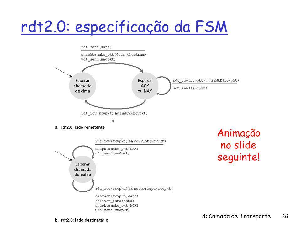 rdt2.0: especificação da FSM 3: Camada de Transporte26 Animação no slide seguinte!