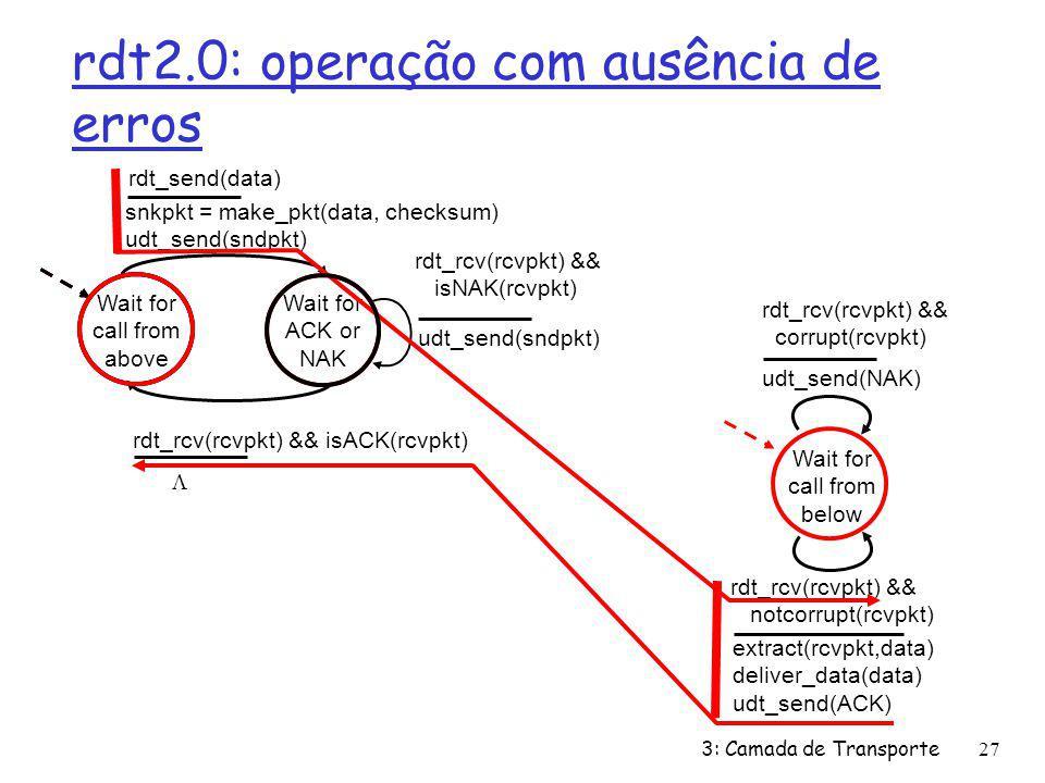 rdt2.0: operação com ausência de erros Wait for call from above snkpkt = make_pkt(data, checksum) udt_send(sndpkt) extract(rcvpkt,data) deliver_data(d