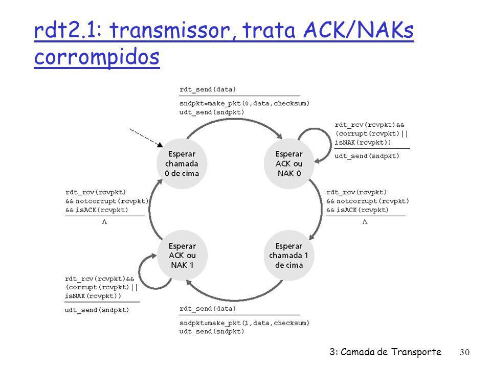 rdt2.1: transmissor, trata ACK/NAKs corrompidos 3: Camada de Transporte30