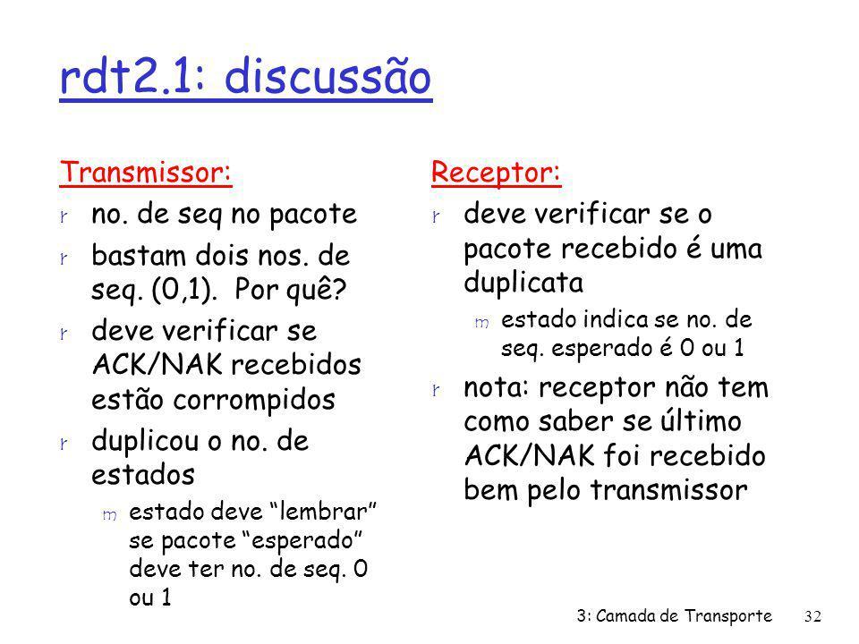 rdt2.1: discussão Transmissor: r no. de seq no pacote r bastam dois nos. de seq. (0,1). Por quê? r deve verificar se ACK/NAK recebidos estão corrompid