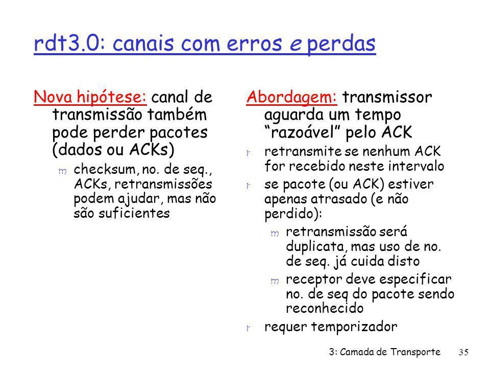 rdt3.0: canais com erros e perdas Nova hipótese: canal de transmissão também pode perder pacotes (dados ou ACKs) m checksum, no. de seq., ACKs, retran