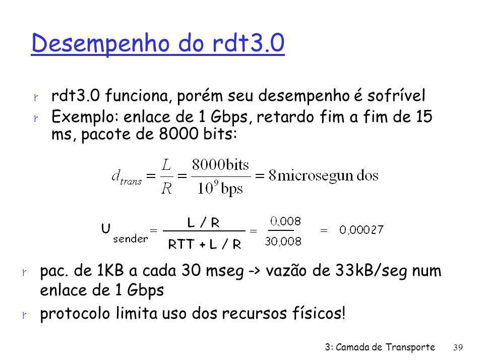 Desempenho do rdt3.0 r rdt3.0 funciona, porém seu desempenho é sofrível r Exemplo: enlace de 1 Gbps, retardo fim a fim de 15 ms, pacote de 8000 bits: