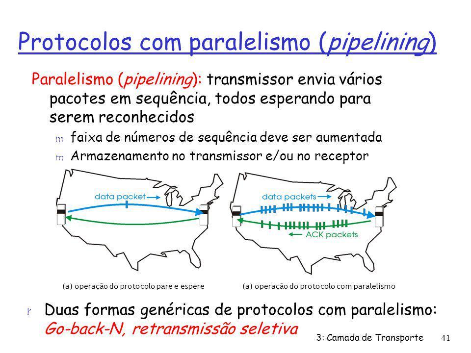 Protocolos com paralelismo (pipelining) Paralelismo (pipelining): transmissor envia vários pacotes em sequência, todos esperando para serem reconhecid