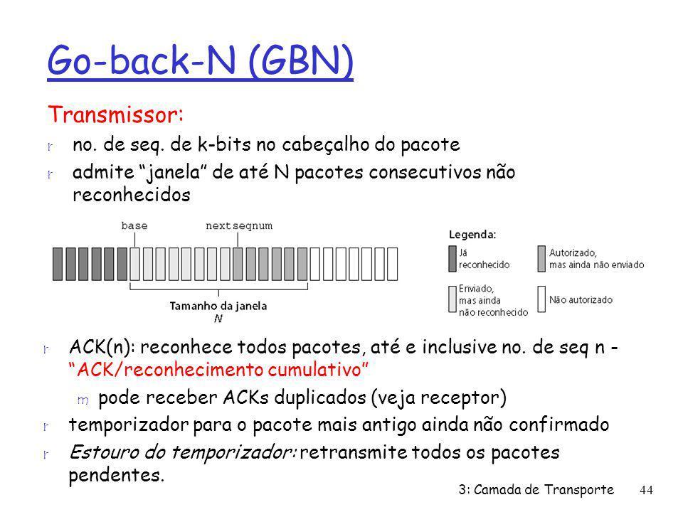 Go-back-N (GBN) Transmissor: r no. de seq. de k-bits no cabeçalho do pacote r admite janela de até N pacotes consecutivos não reconhecidos r ACK(n): r