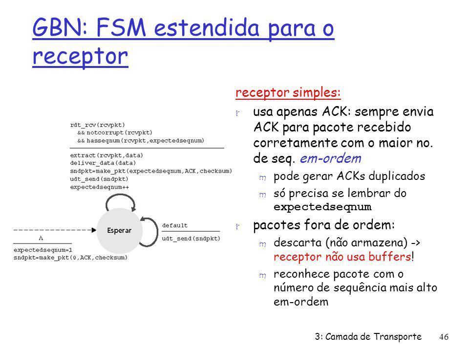 GBN: FSM estendida para o receptor receptor simples: r usa apenas ACK: sempre envia ACK para pacote recebido corretamente com o maior no. de seq. em-o