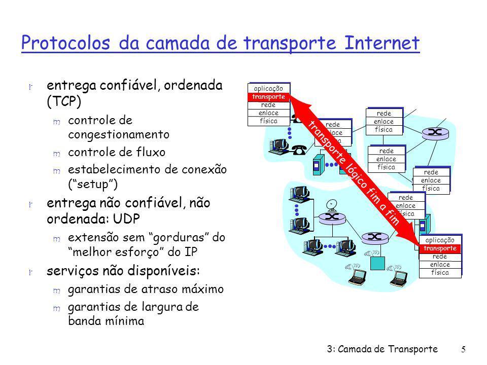 Protocolos da camada de transporte Internet r entrega confiável, ordenada (TCP) m controle de congestionamento m controle de fluxo m estabelecimento d