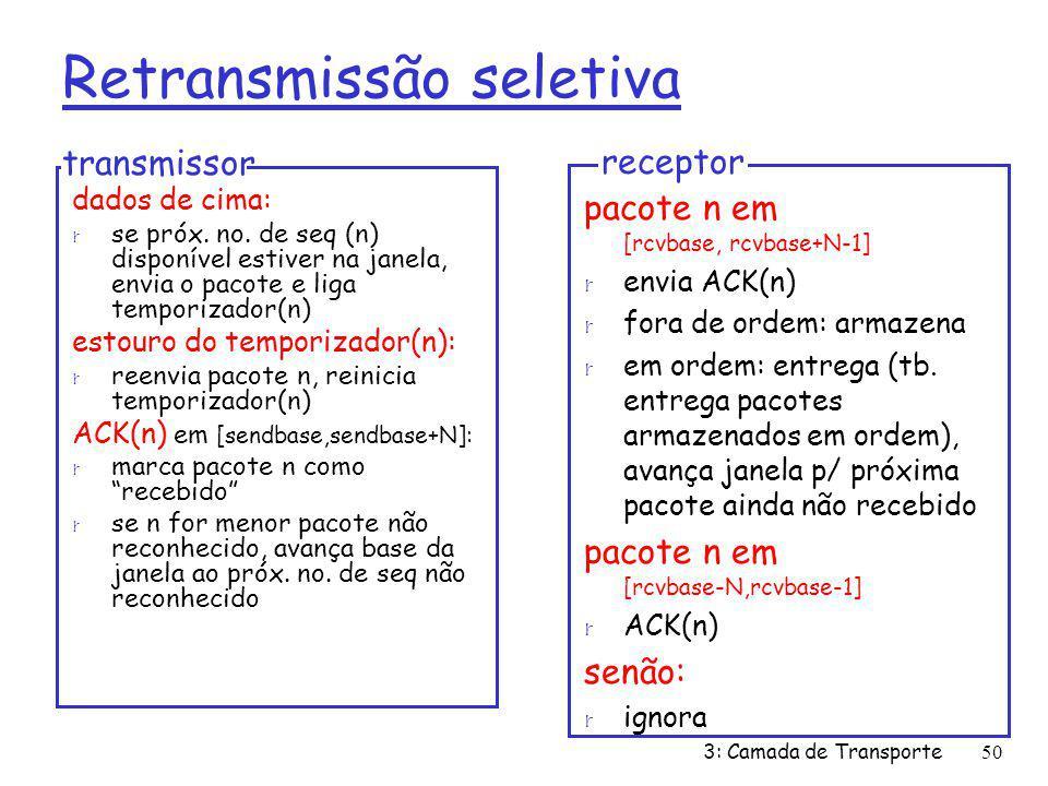 Retransmissão seletiva dados de cima: r se próx. no. de seq (n) disponível estiver na janela, envia o pacote e liga temporizador(n) estouro do tempori