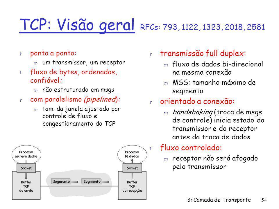 TCP: Visão geral RFCs: 793, 1122, 1323, 2018, 2581 r transmissão full duplex: m fluxo de dados bi-direcional na mesma conexão m MSS: tamanho máximo de