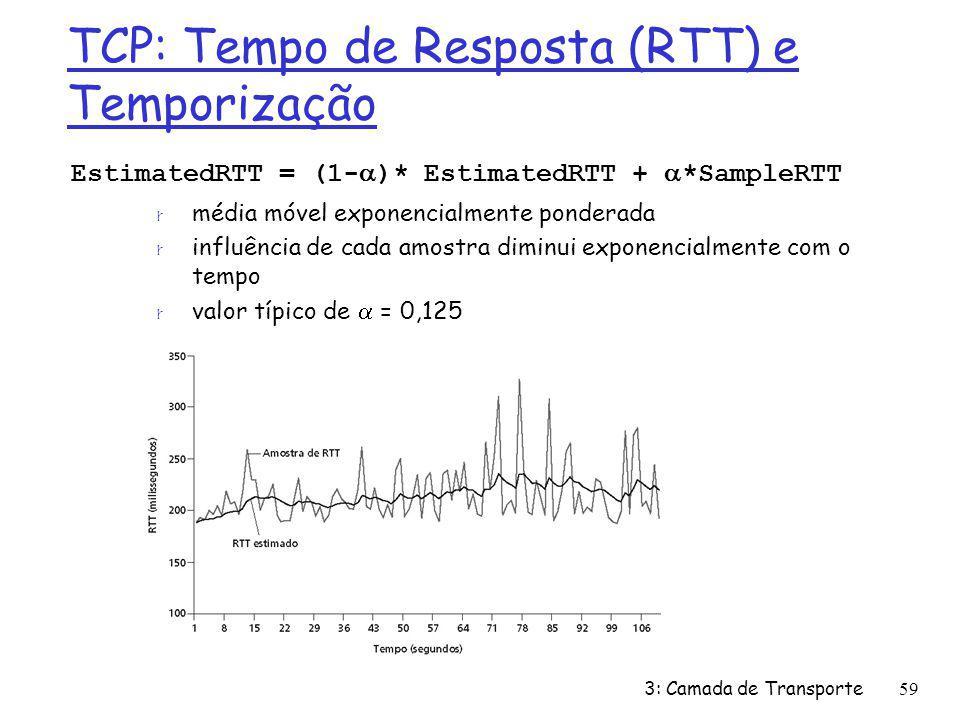 TCP: Tempo de Resposta (RTT) e Temporização EstimatedRTT = (1- )* EstimatedRTT + *SampleRTT r média móvel exponencialmente ponderada r influência de c