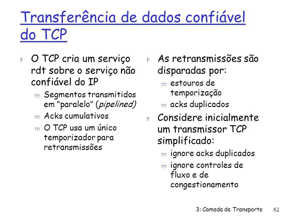 Transferência de dados confiável do TCP r O TCP cria um serviço rdt sobre o serviço não confiável do IP m Segmentos transmitidos em paralelo (pipeline