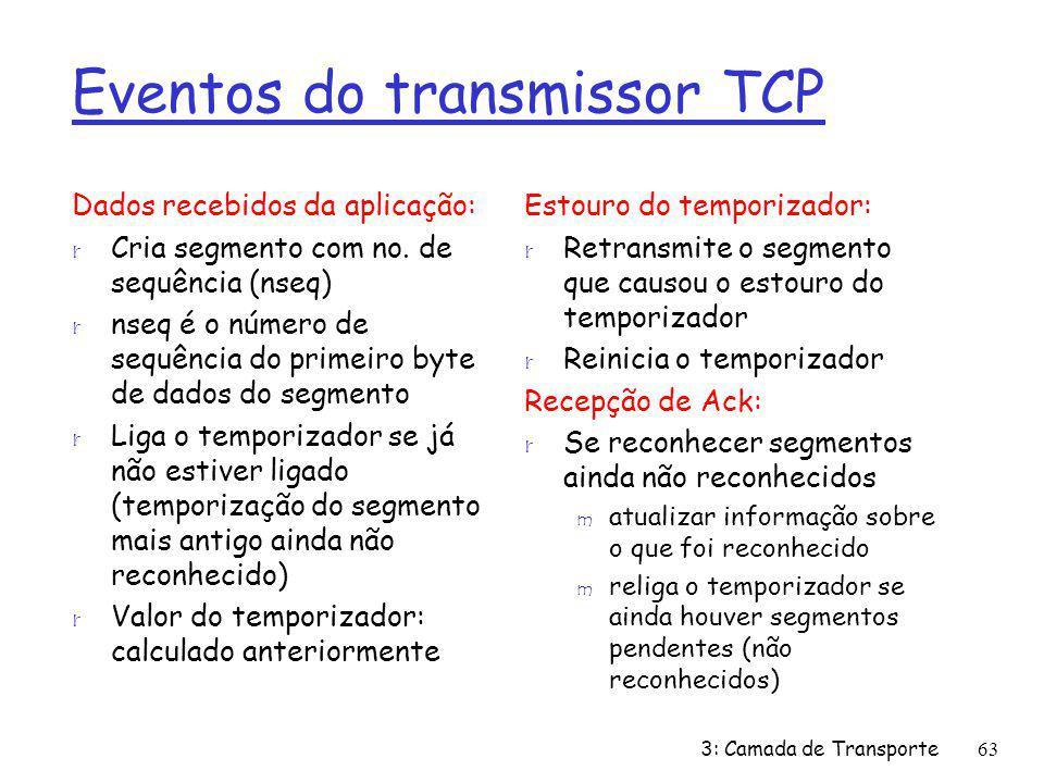 Eventos do transmissor TCP Dados recebidos da aplicação: r Cria segmento com no. de sequência (nseq) r nseq é o número de sequência do primeiro byte d
