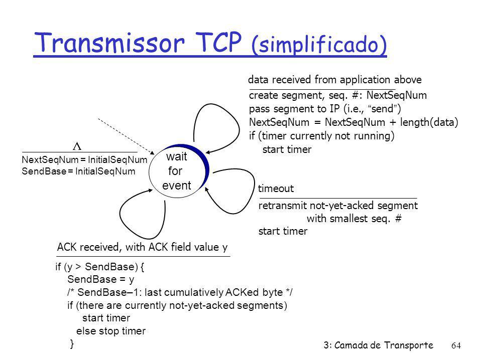 Transmissor TCP (simplificado) 3: Camada de Transporte64 wait for event NextSeqNum = InitialSeqNum SendBase = InitialSeqNum create segment, seq. #: Ne