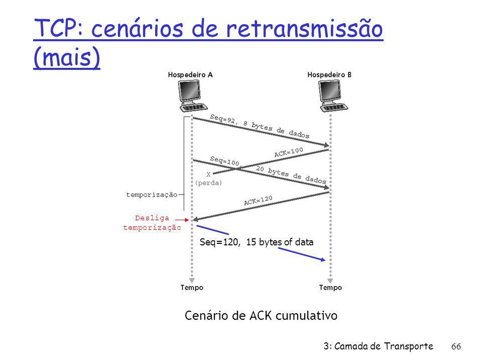 TCP: cenários de retransmissão (mais) Cenário de ACK cumulativo Desliga temporização 3: Camada de Transporte66 Seq=120, 15 bytes of data