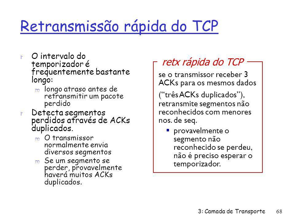 Retransmissão rápida do TCP r O intervalo do temporizador é frequentemente bastante longo: m longo atraso antes de retransmitir um pacote perdido r De