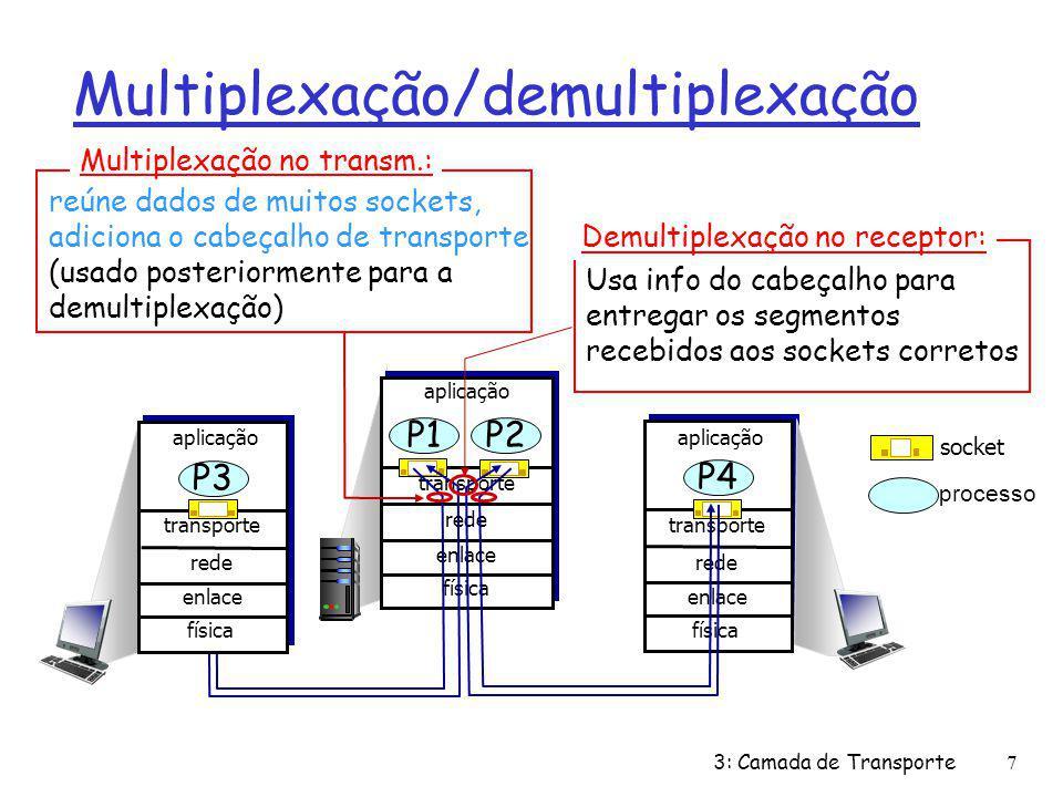 Multiplexação/demultiplexação Usa info do cabeçalho para entregar os segmentos recebidos aos sockets corretos Demultiplexação no receptor: reúne dados