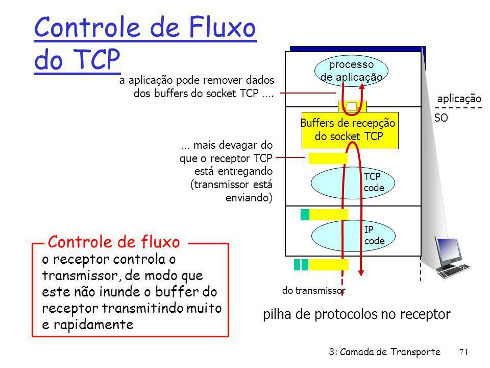 Controle de Fluxo do TCP o receptor controla o transmissor, de modo que este não inunde o buffer do receptor transmitindo muito e rapidamente Controle