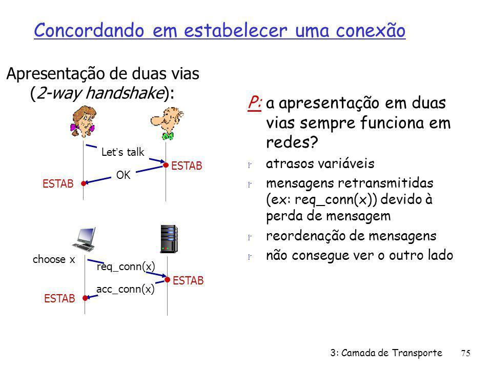 Concordando em estabelecer uma conexão P: a apresentação em duas vias sempre funciona em redes? r atrasos variáveis r mensagens retransmitidas (ex: re