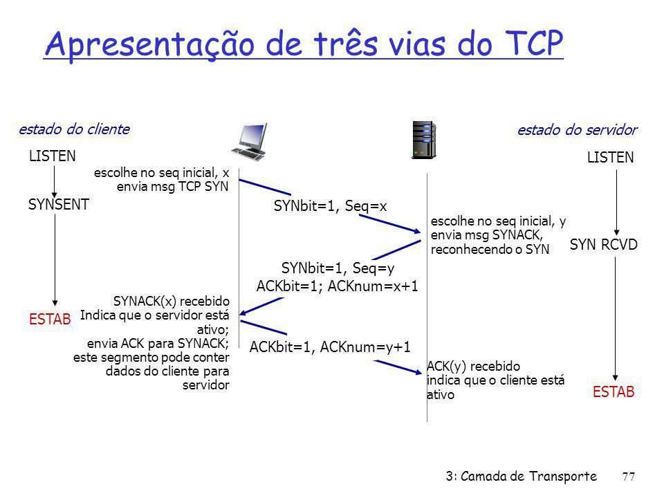 Apresentação de três vias do TCP SYNbit=1, Seq=x escolhe no seq inicial, x envia msg TCP SYN ESTAB SYNbit=1, Seq=y ACKbit=1; ACKnum=x+1 escolhe no seq